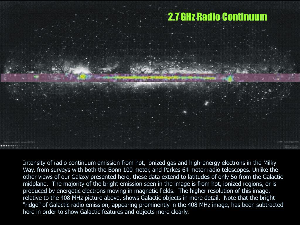 2.7 GHz Radio Continuum