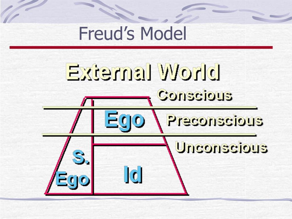 Freud's Model