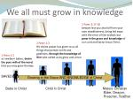 we all must grow in knowledge