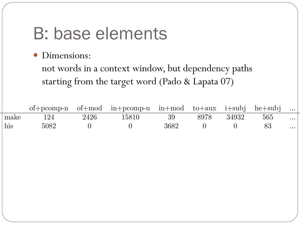 B: base elements