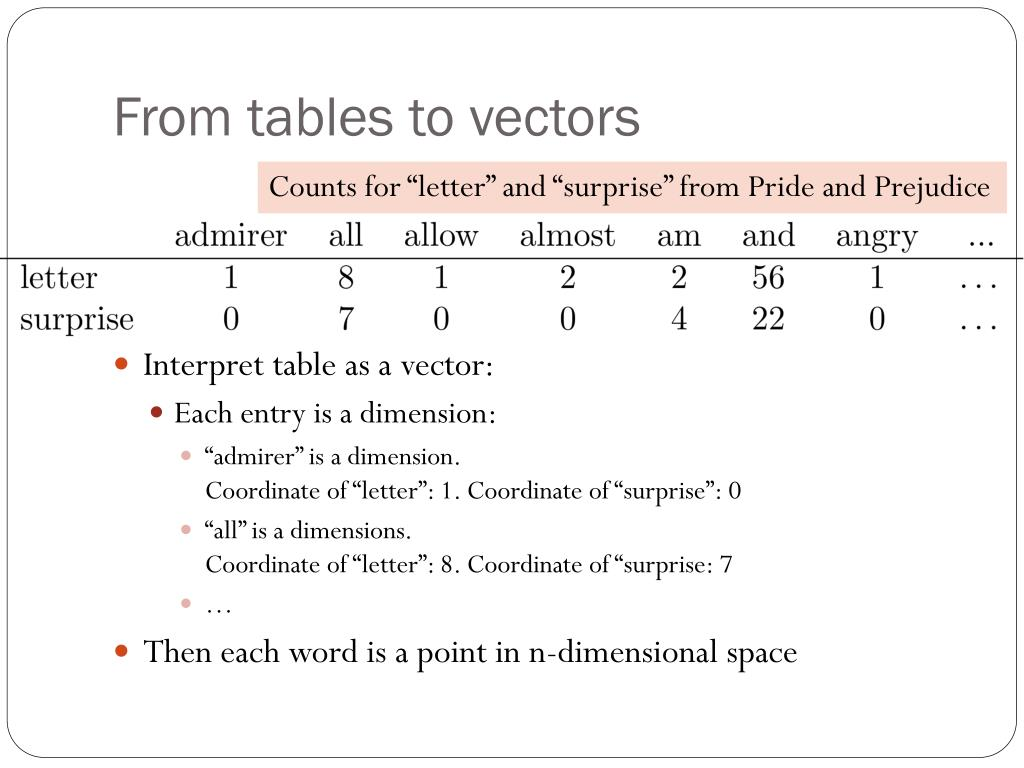 From tables to vectors