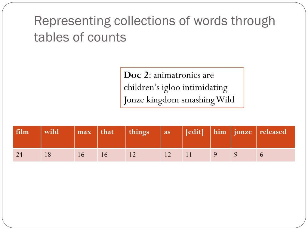 Representing collections of words through tables of counts