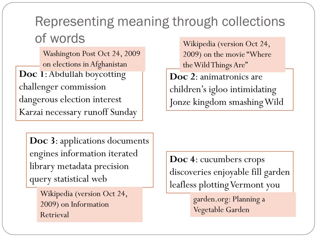 Representing meaning through collections of words