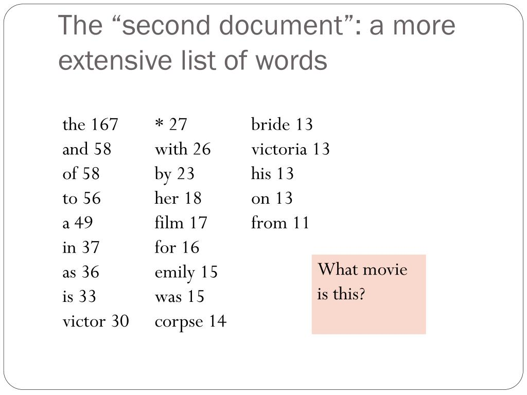 "The ""second document"": a more extensive list of words"