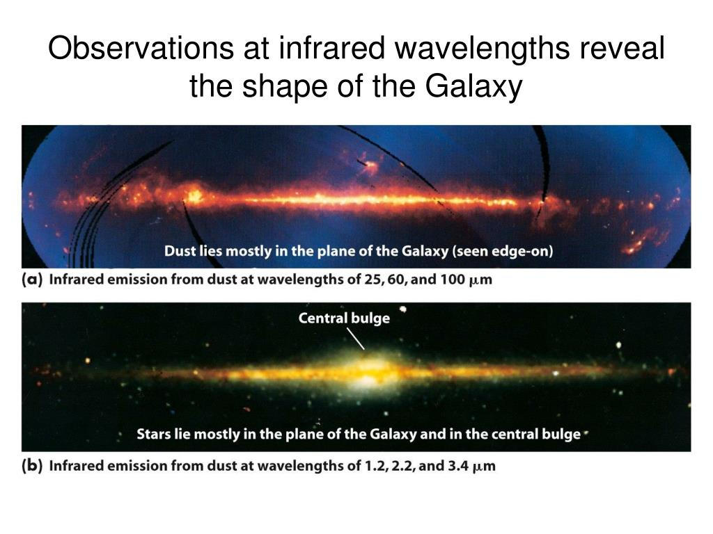 Observations at infrared wavelengths reveal