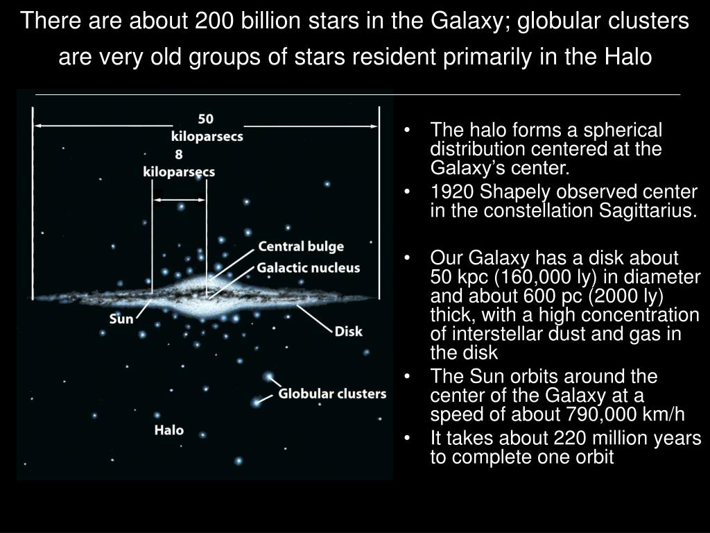 There are about 200 billion stars in the Galaxy; globular clusters