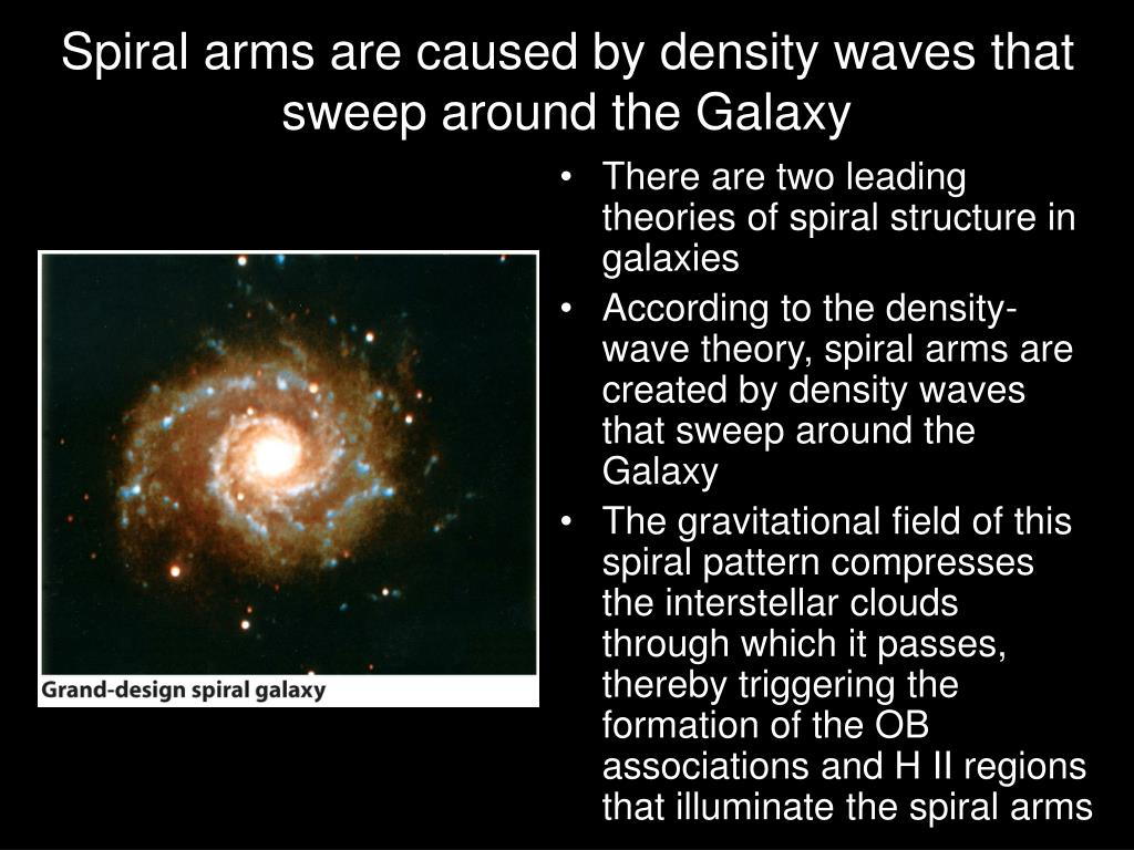 Spiral arms are caused by density waves that sweep around the Galaxy