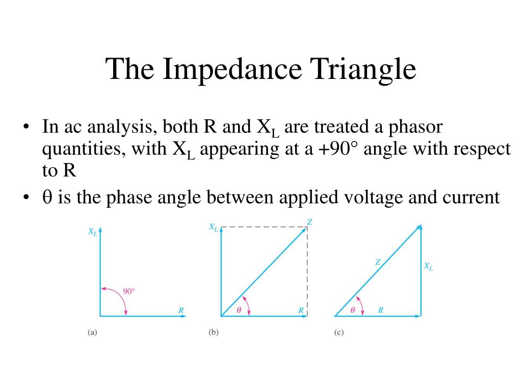 The Impedance Triangle