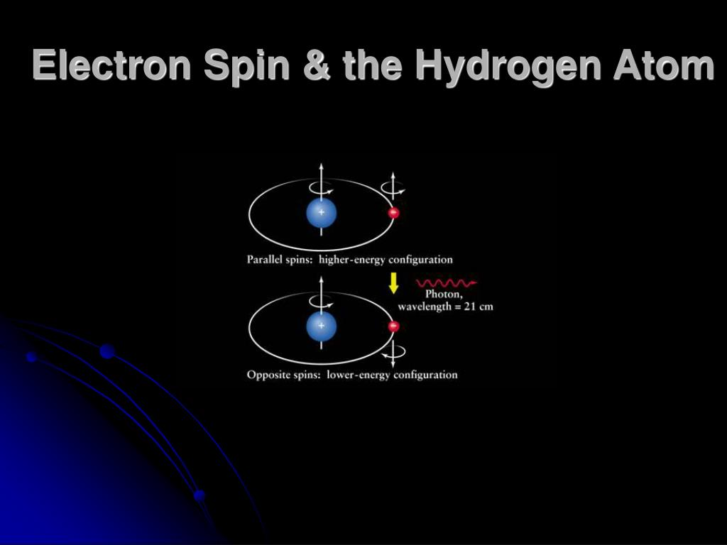Electron Spin & the Hydrogen Atom