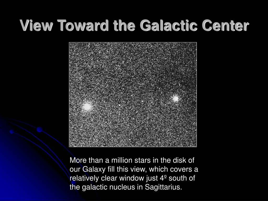 View Toward the Galactic Center