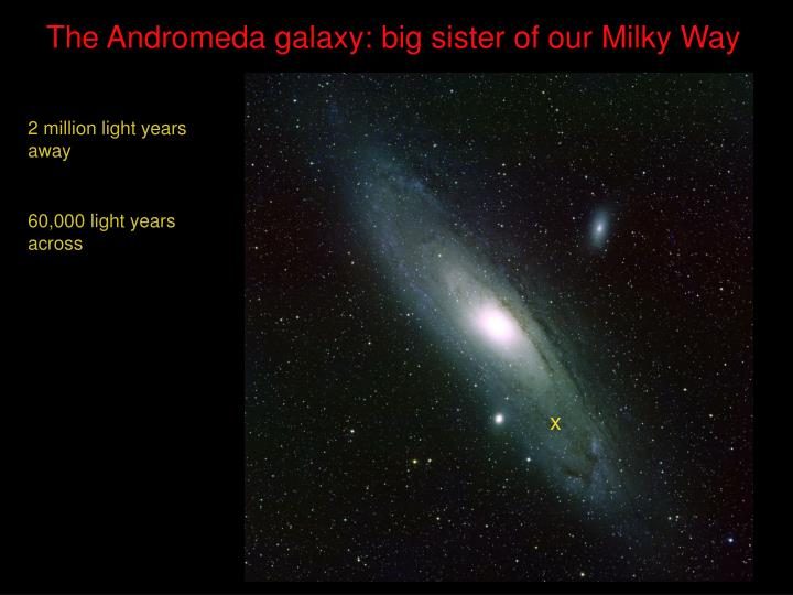 The andromeda galaxy big sister of our milky way