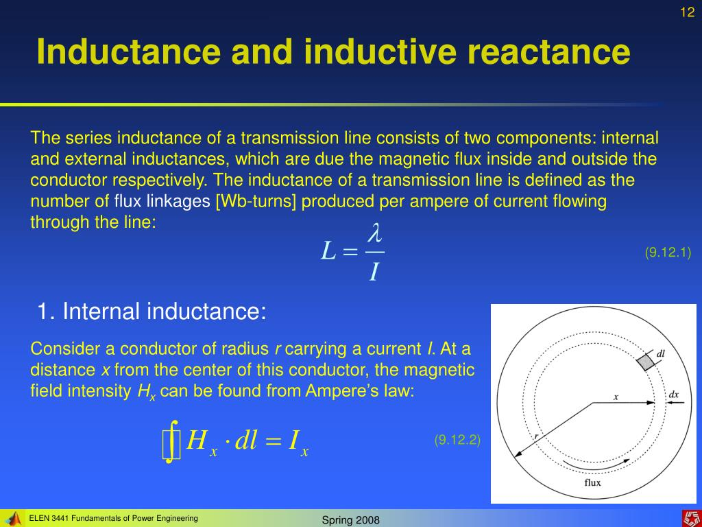 Inductance and inductive reactance