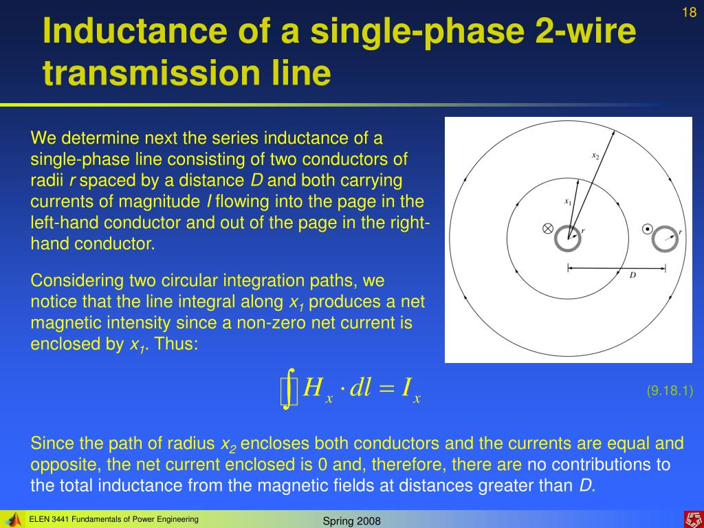 Inductance of a single-phase 2-wire transmission line