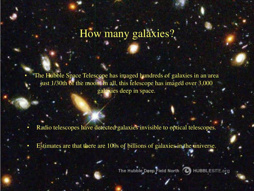 The Hubble Space Telescope has imaged hundreds of galaxies in an area just 1/30th of the moon. In all, this telescope has imaged over 3,000 galaxies deep in space.