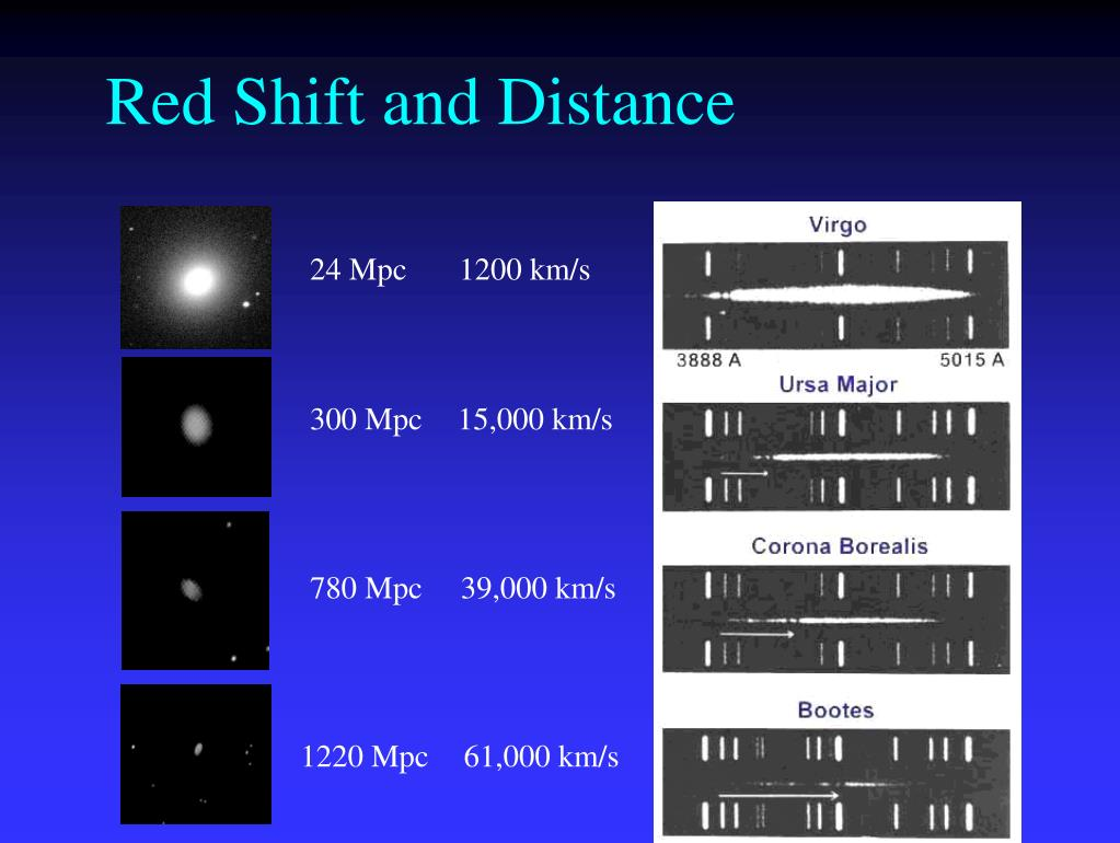 Red Shift and Distance