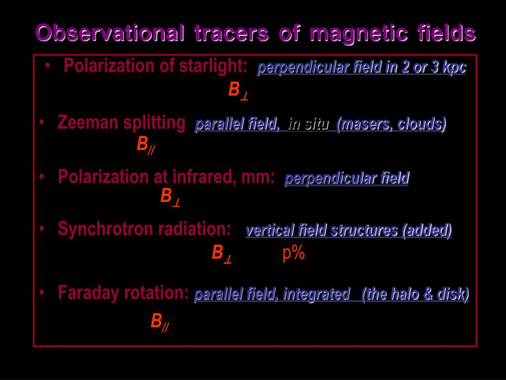 Observational tracers of magnetic fields