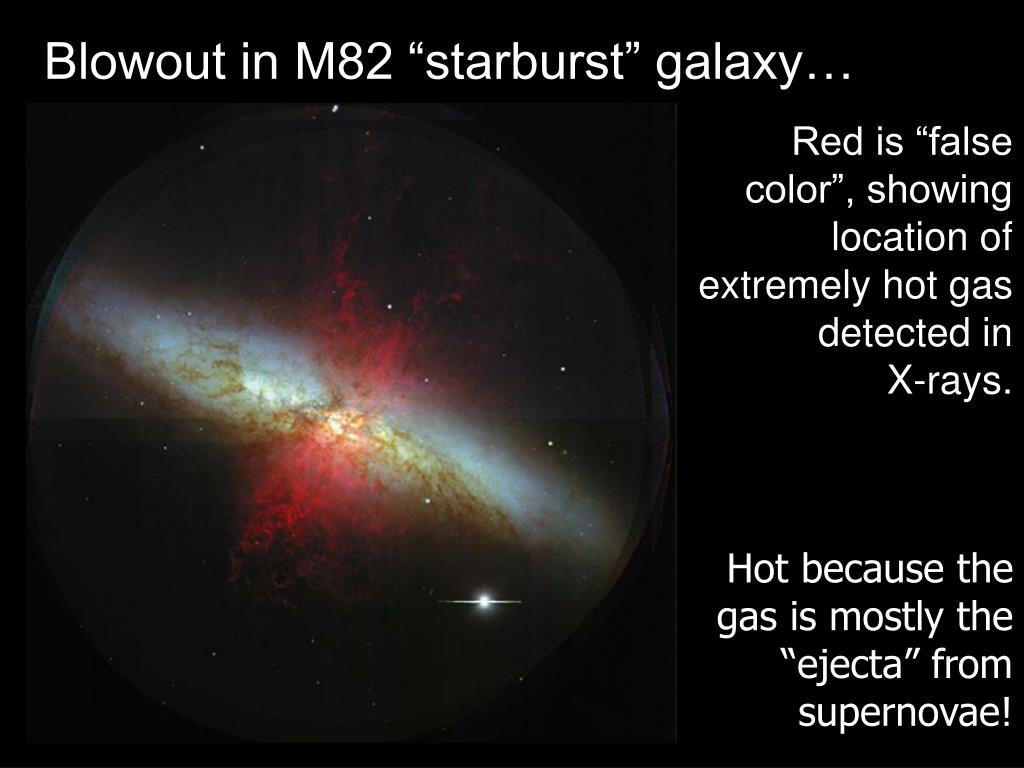 "Blowout in M82 ""starburst"" galaxy…"