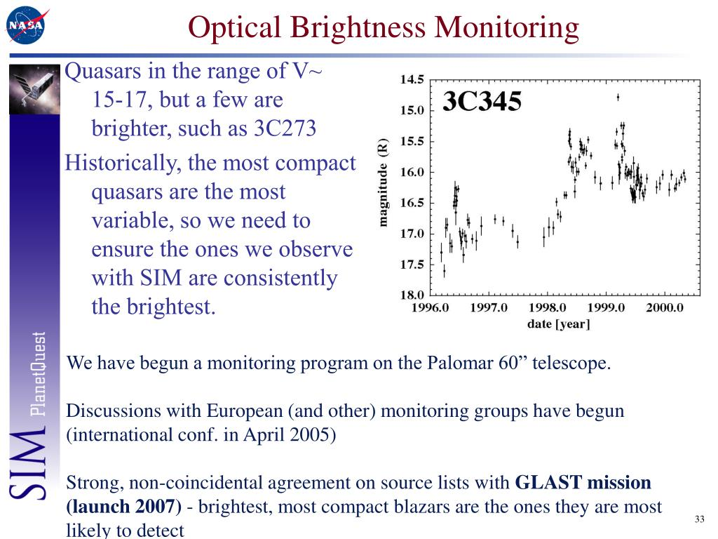 Optical Brightness Monitoring