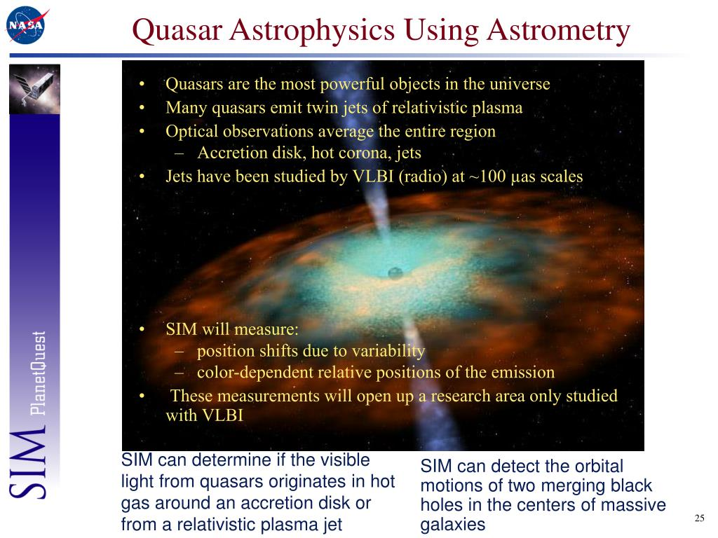 Quasar Astrophysics Using Astrometry