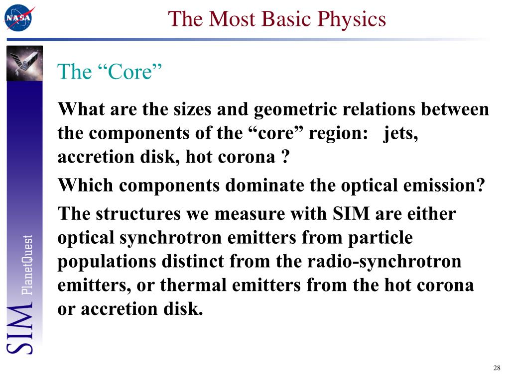 The Most Basic Physics