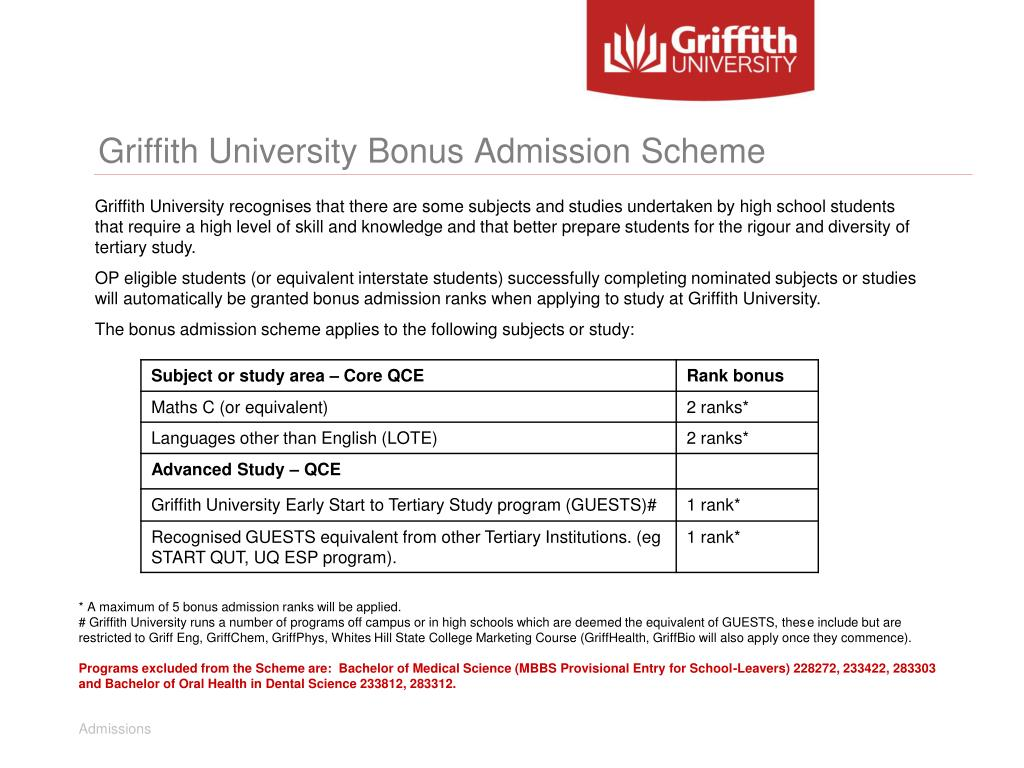 Griffith University Bonus Admission Scheme