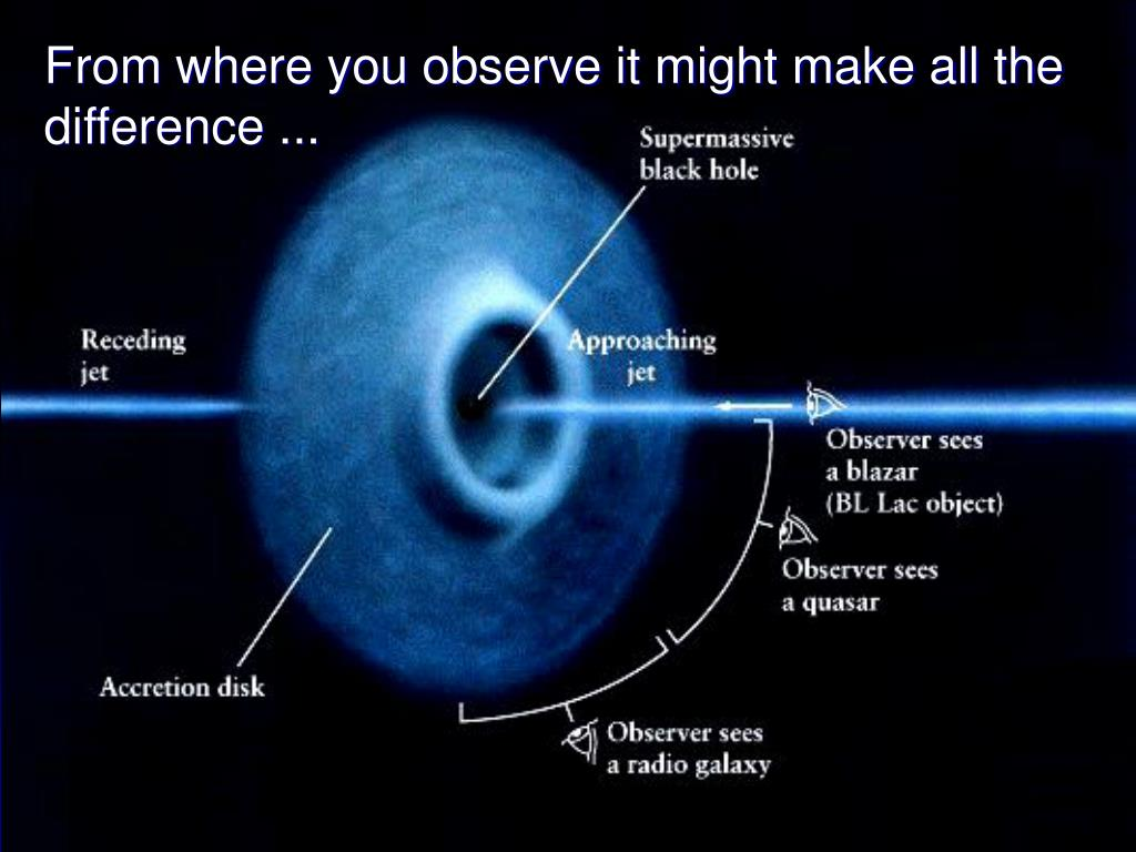 From where you observe it might make all the difference ...