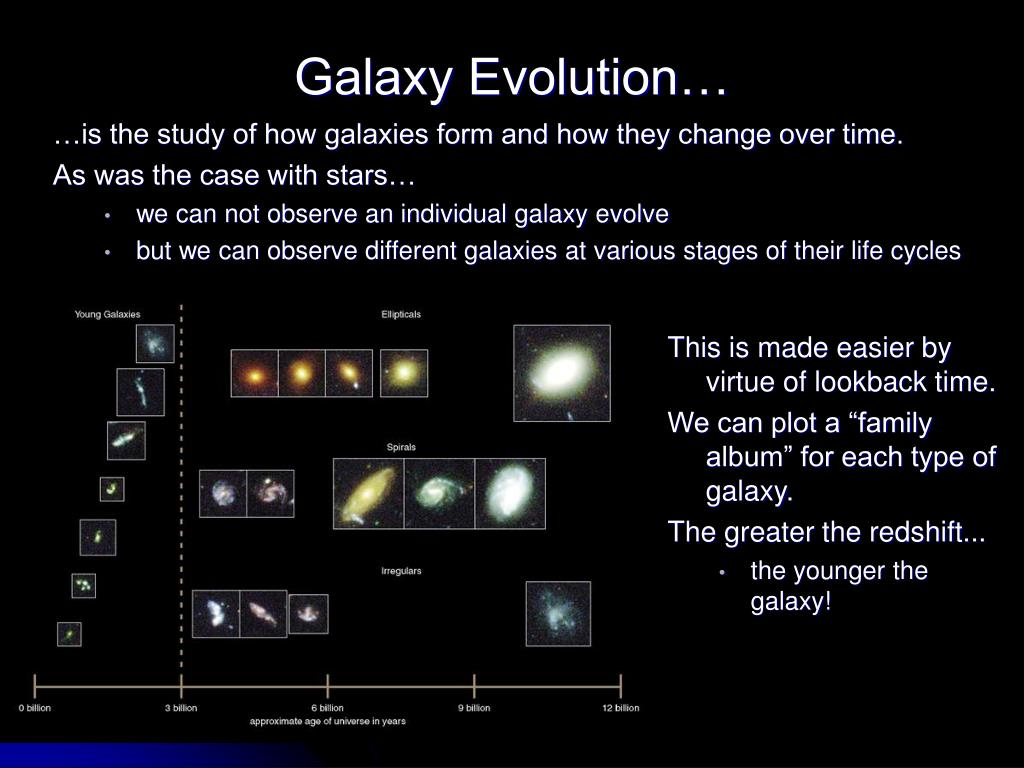 …is the study of how galaxies form and how they change over time.