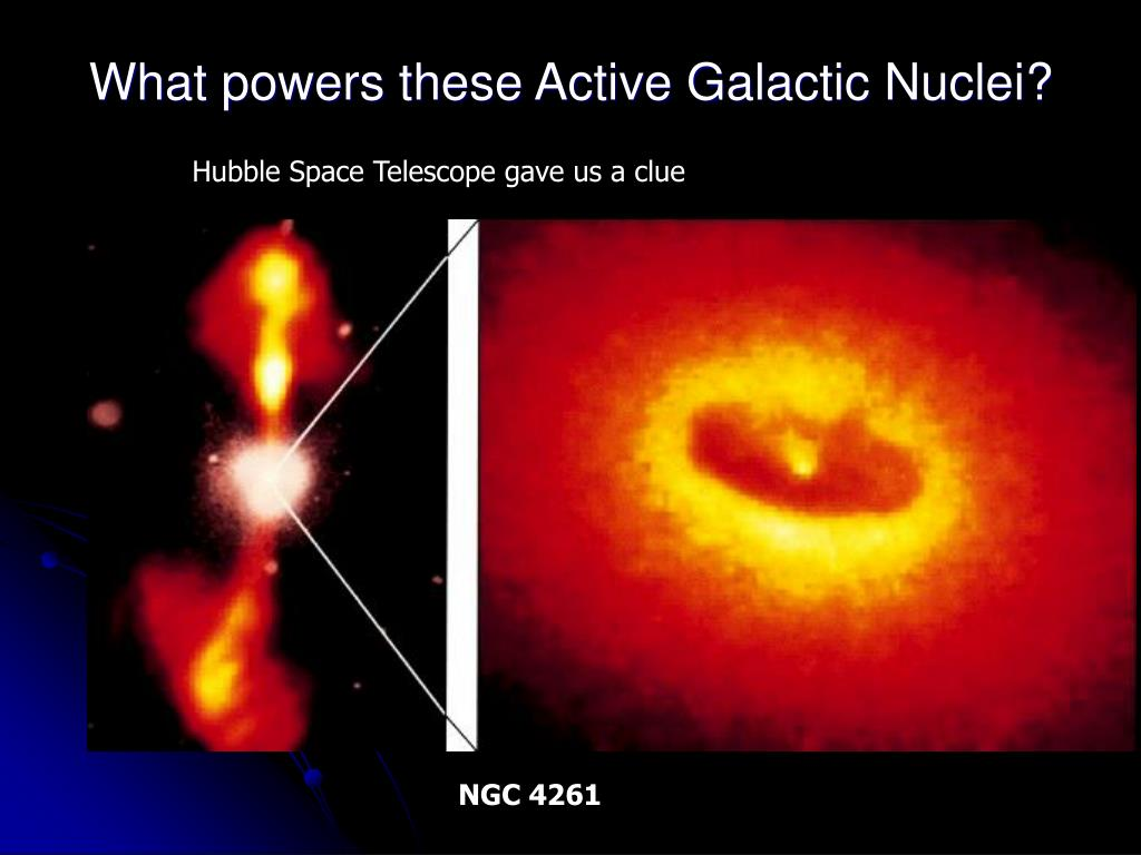 What powers these Active Galactic Nuclei?
