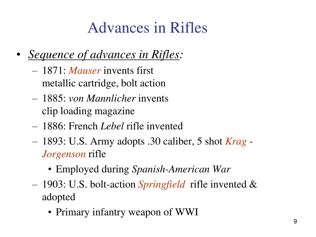 Advances in Rifles