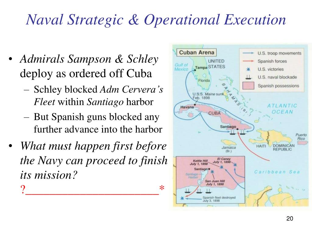 Naval Strategic & Operational Execution