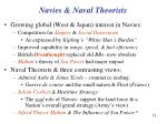 navies naval theorists