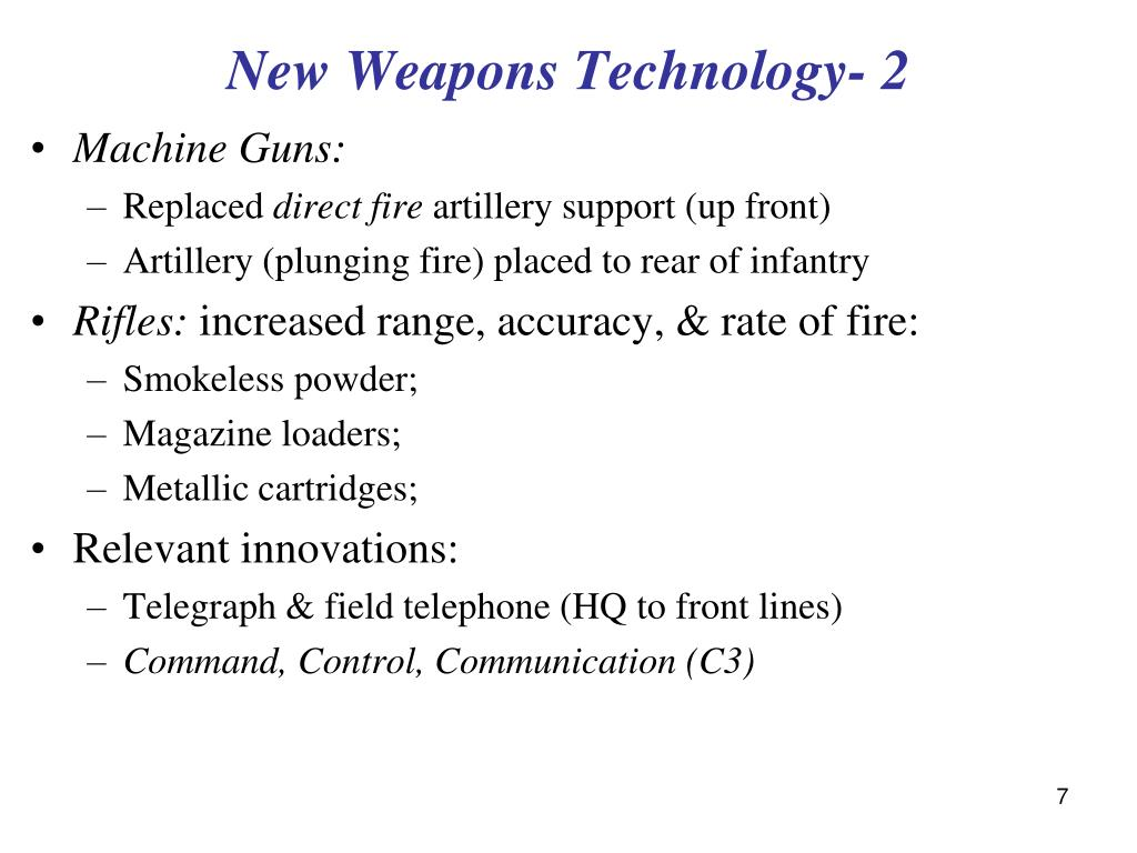 New Weapons Technology- 2