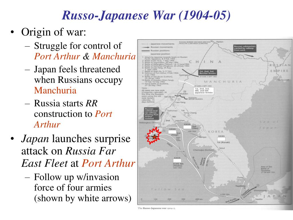 Russo-Japanese War (1904-05)