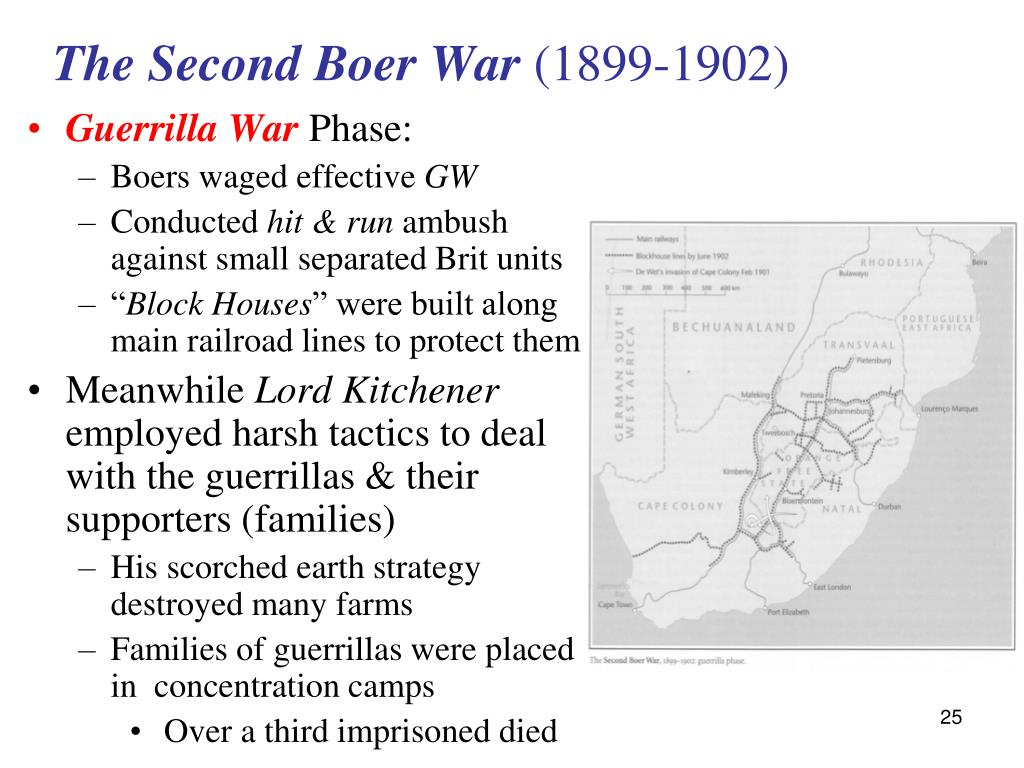 The Second Boer War