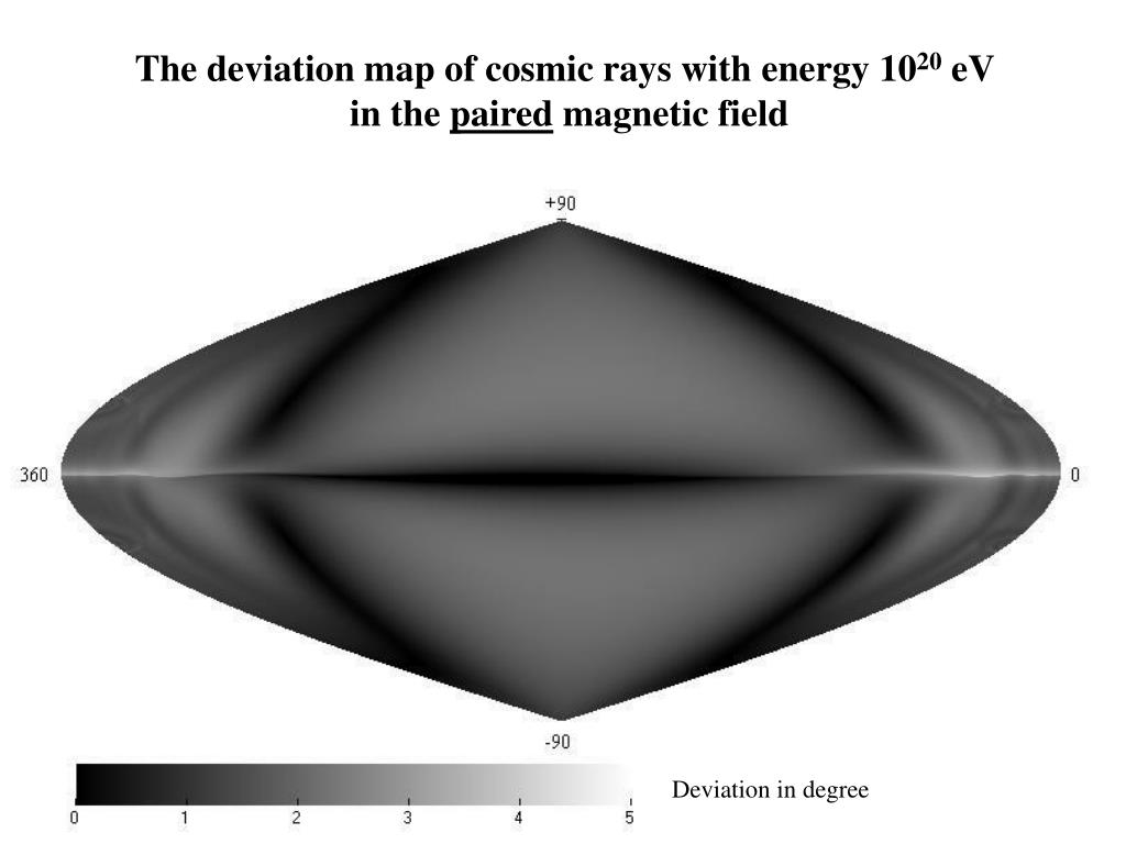 The deviation map