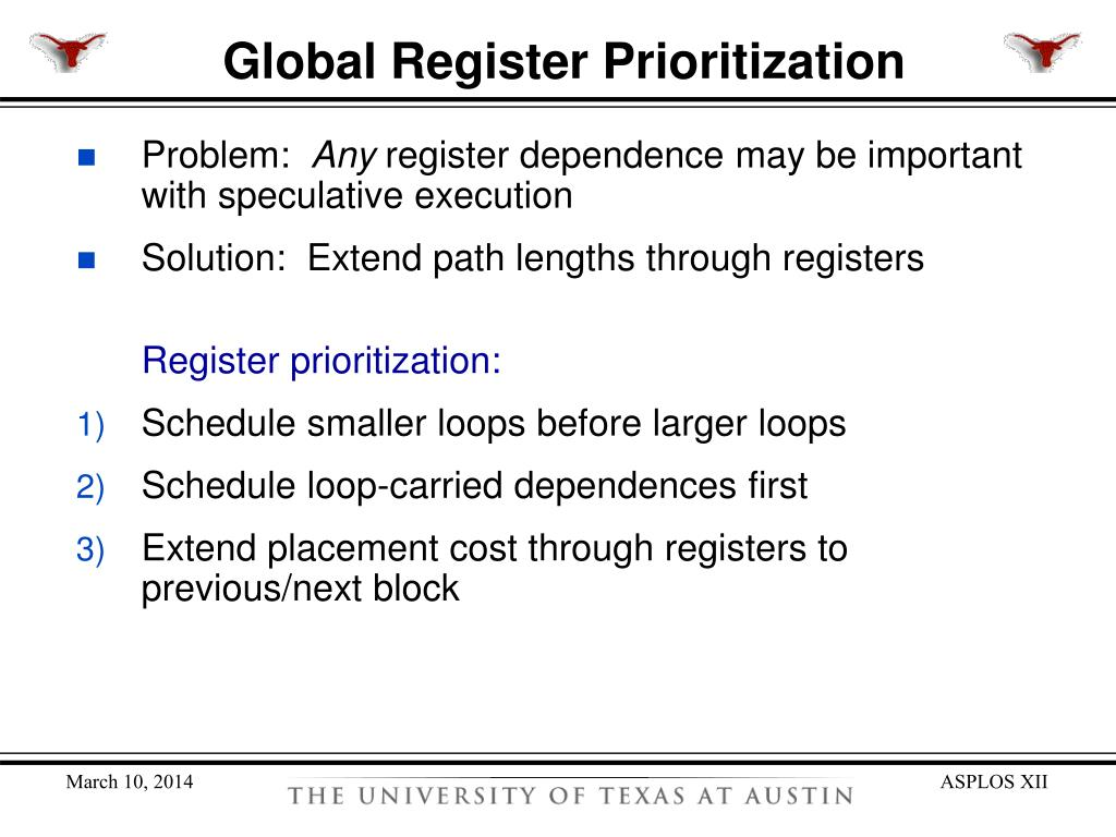 Global Register Prioritization