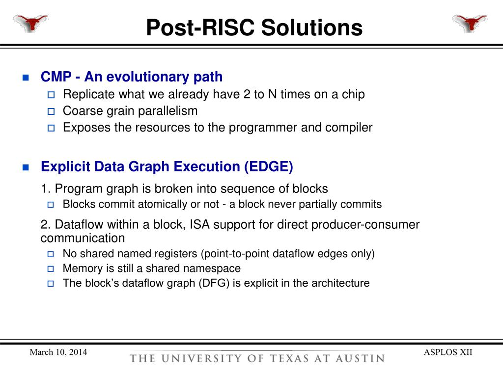 Post-RISC Solutions