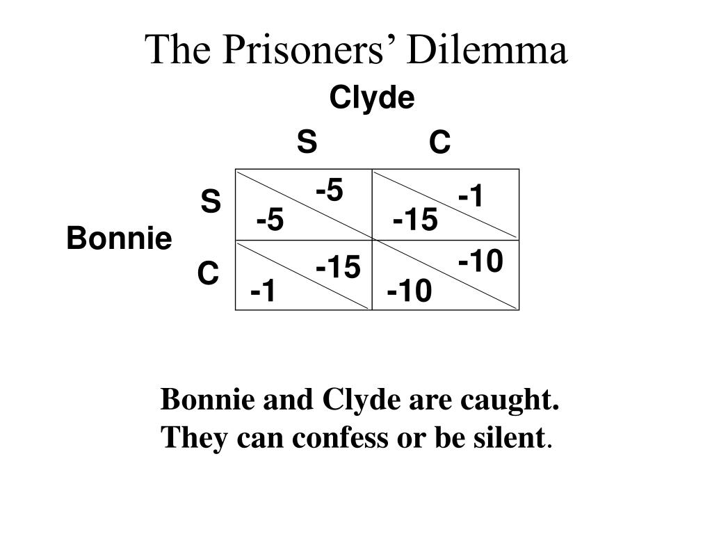 The Prisoners' Dilemma