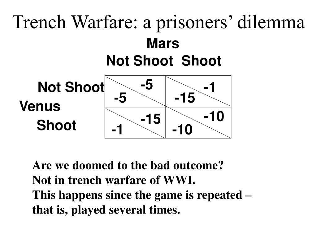 Trench Warfare: a prisoners' dilemma