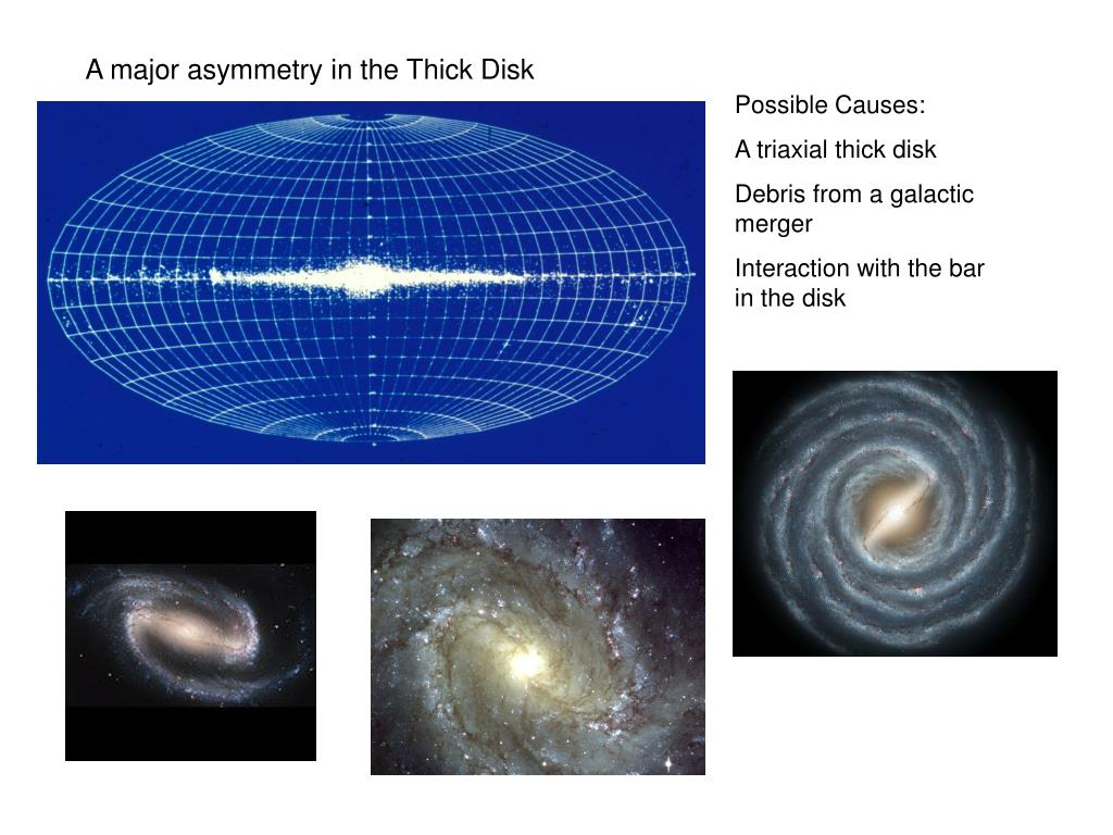 A major asymmetry in the Thick Disk