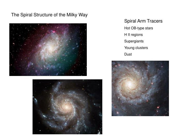 The Spiral Structure of the Milky Way