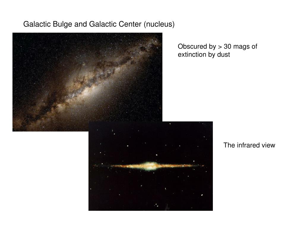 Galactic Bulge and Galactic Center (nucleus)