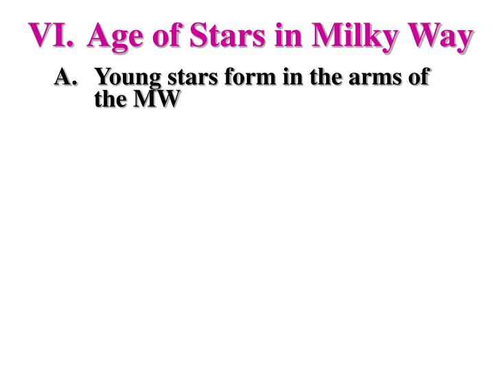 Age of Stars in Milky Way