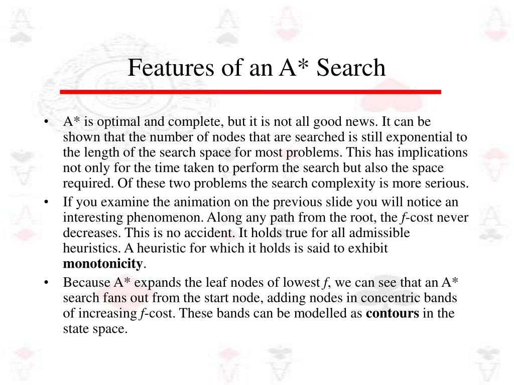 Features of an A* Search