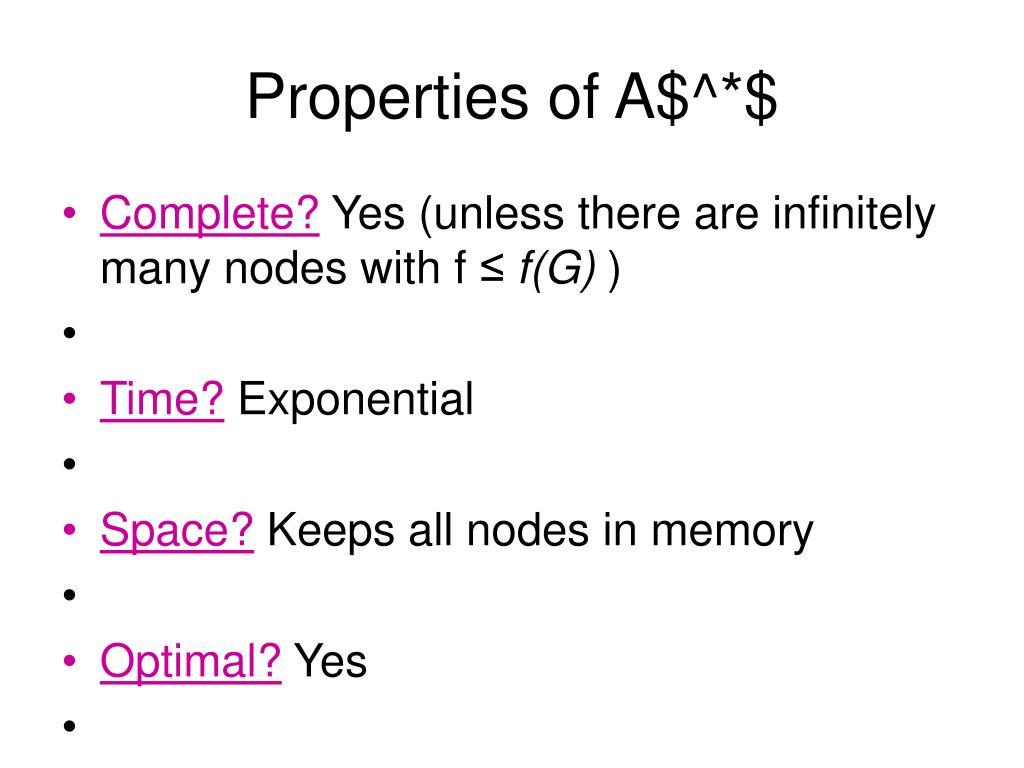 Properties of A$^*$
