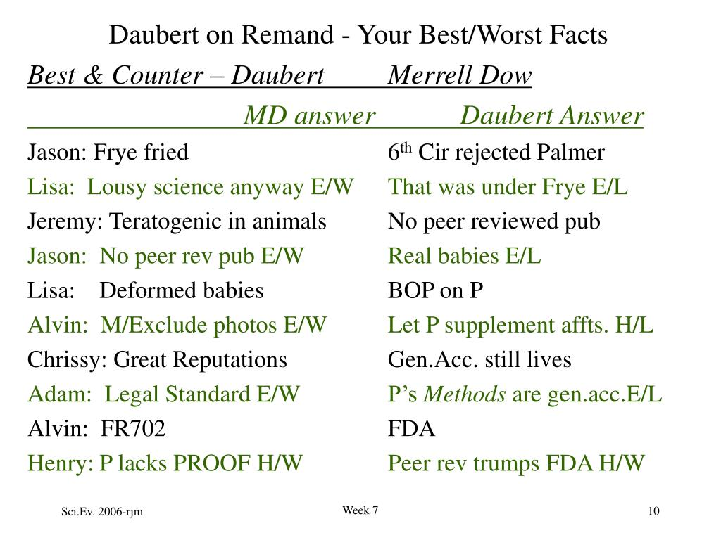 Daubert on Remand - Your Best/Worst Facts
