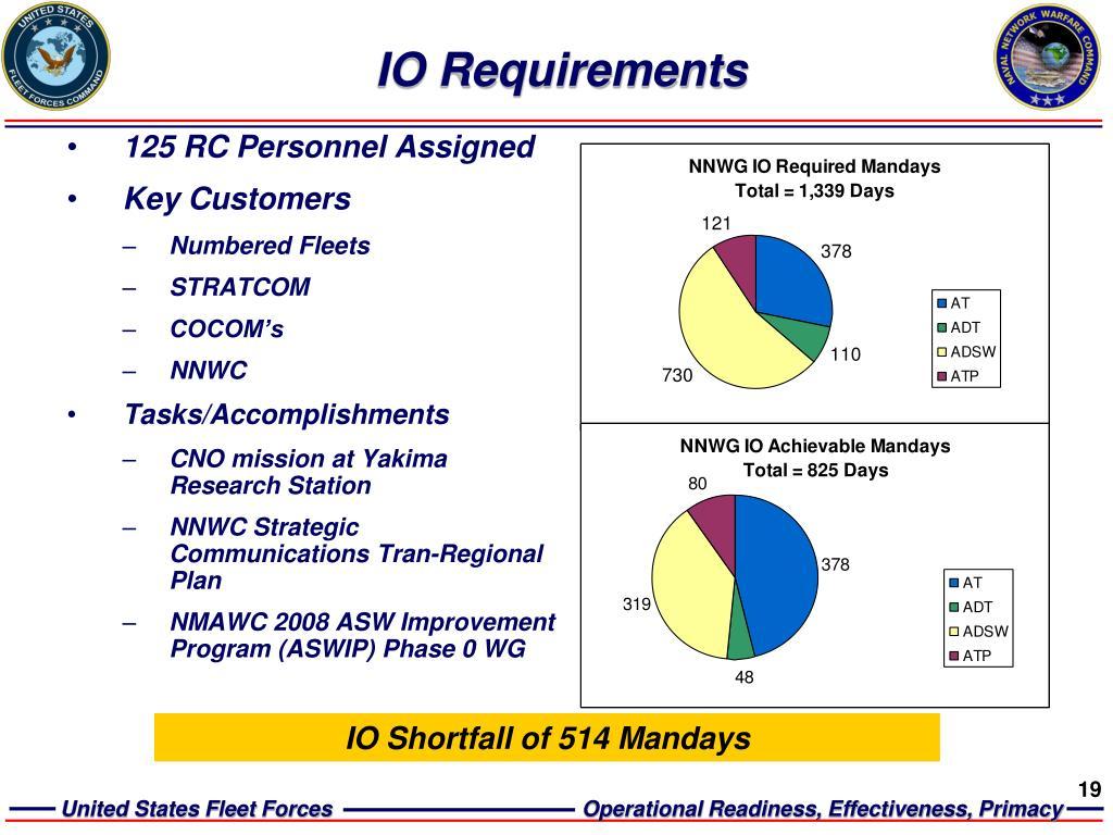 IO Requirements