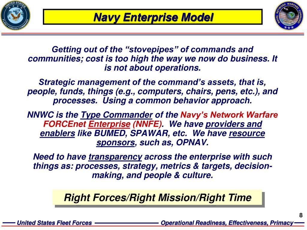 Navy Enterprise Model