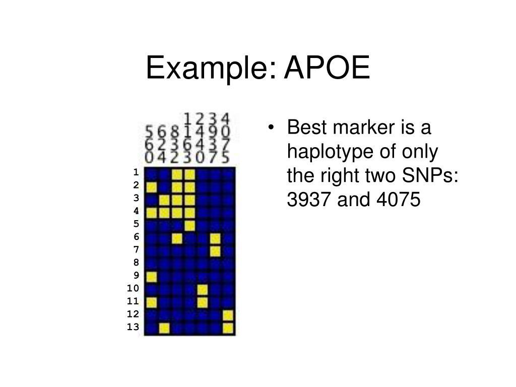 Example: APOE