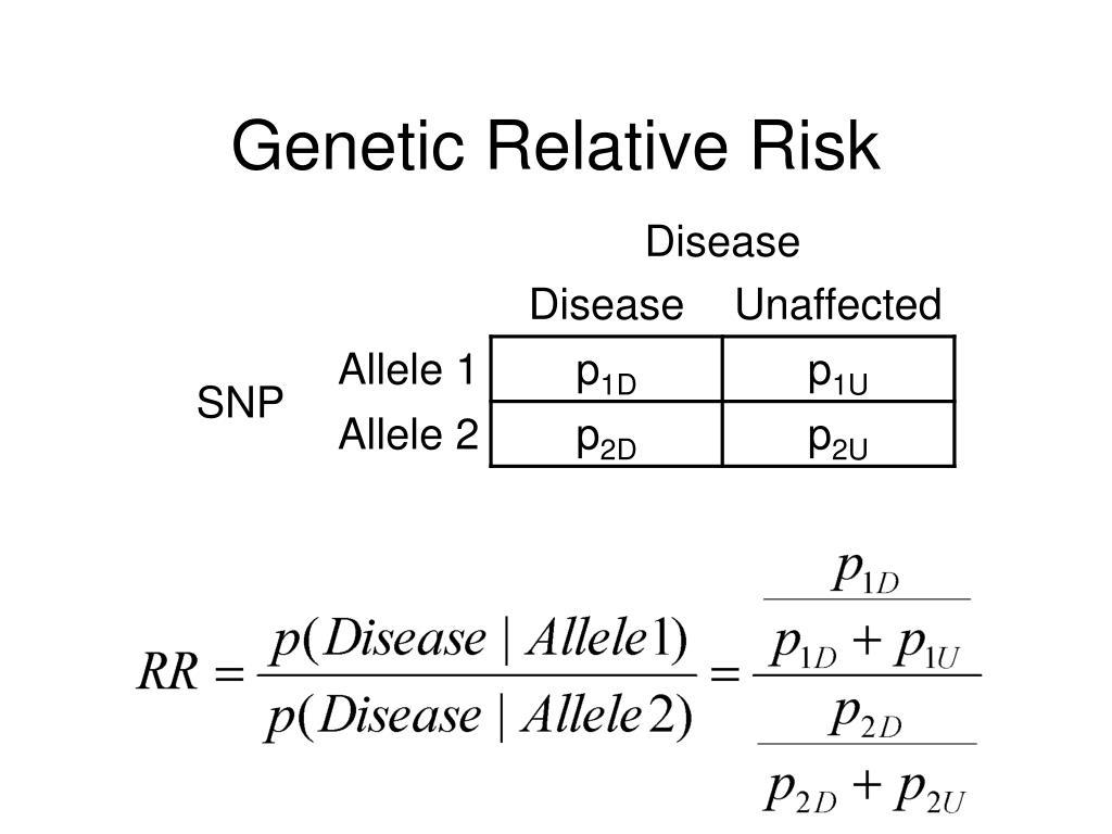 Genetic Relative Risk